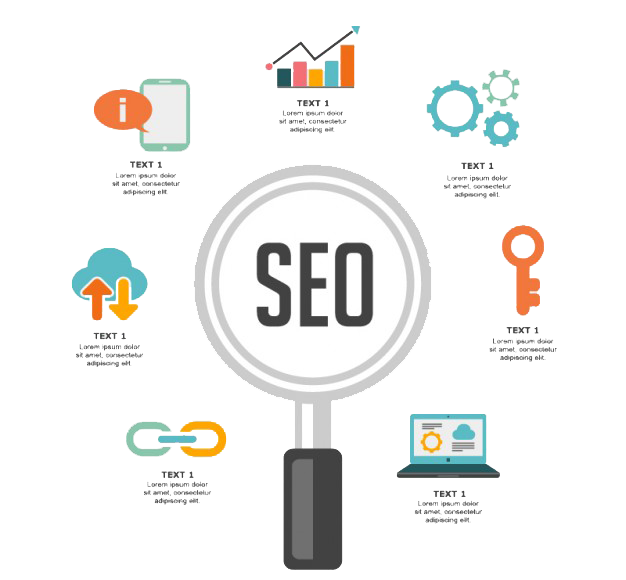 seo companies in india list